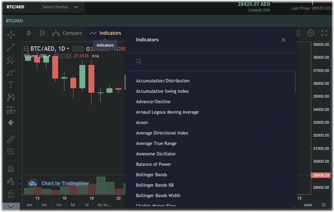Emirex Trading Guide